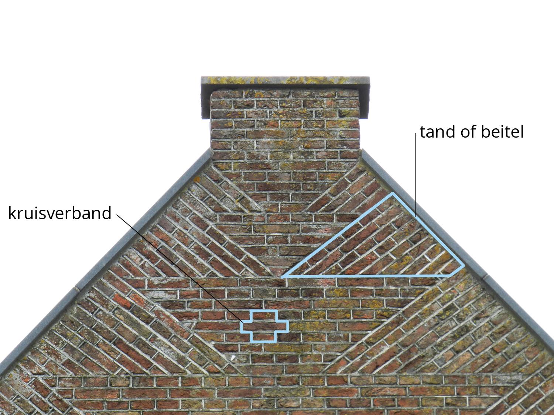 het_detail_boerenvlechting_onderdelen_hans klanker architect
